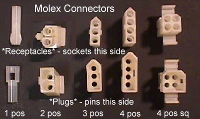 Px   And Molex Connectors besides Molex as well Motorcycle Stator Connector in addition S L moreover Tb C Fd Pi Kjjsspoxxx Mfxa. on 4 pin molex amp connectors